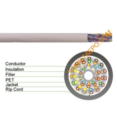CAT3 UTP 25 pairs Telephone cable