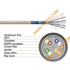 4 pairs CAT6 FTP bare copper AWG23 solid coductor LAN cable 305m/roll