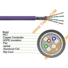 4 pairs CAT5E S/FTP bare copper AWG24 solid coductor LAN cable 305m/roll
