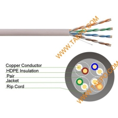 4 pairs CAT5E UTP bare copper AWG24 solid coductor LAN cable 305m/roll