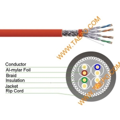 4 pairs CAT7S/FTP bare copper AWG23 solid coductor LAN cable 305m/roll