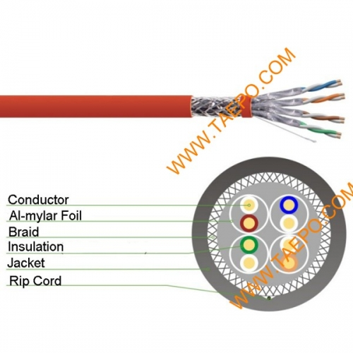 4 pairs CAT7A S/FTP bare copper AWG23 solid coductor LAN cable 305m/roll